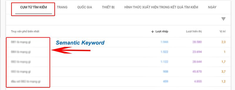Semantic Keywords là gì?