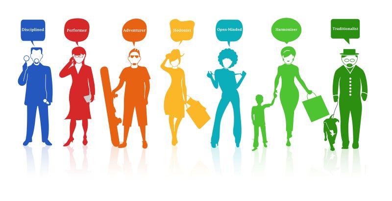 Customer Insight không chỉ mang tới lợi ích cho riêng khách hàng
