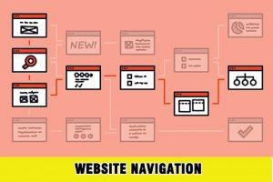 Wesbsite Navigation là gì?